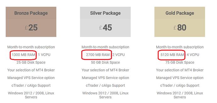 Found a cheap VPS service - Trading topics - Darwinex