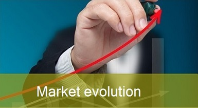 ___MarketEvolution0